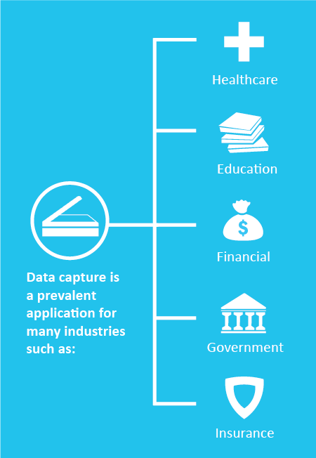 Data capture is a prevalent application for many industries such as: healthcare, education, financial, government and insurance