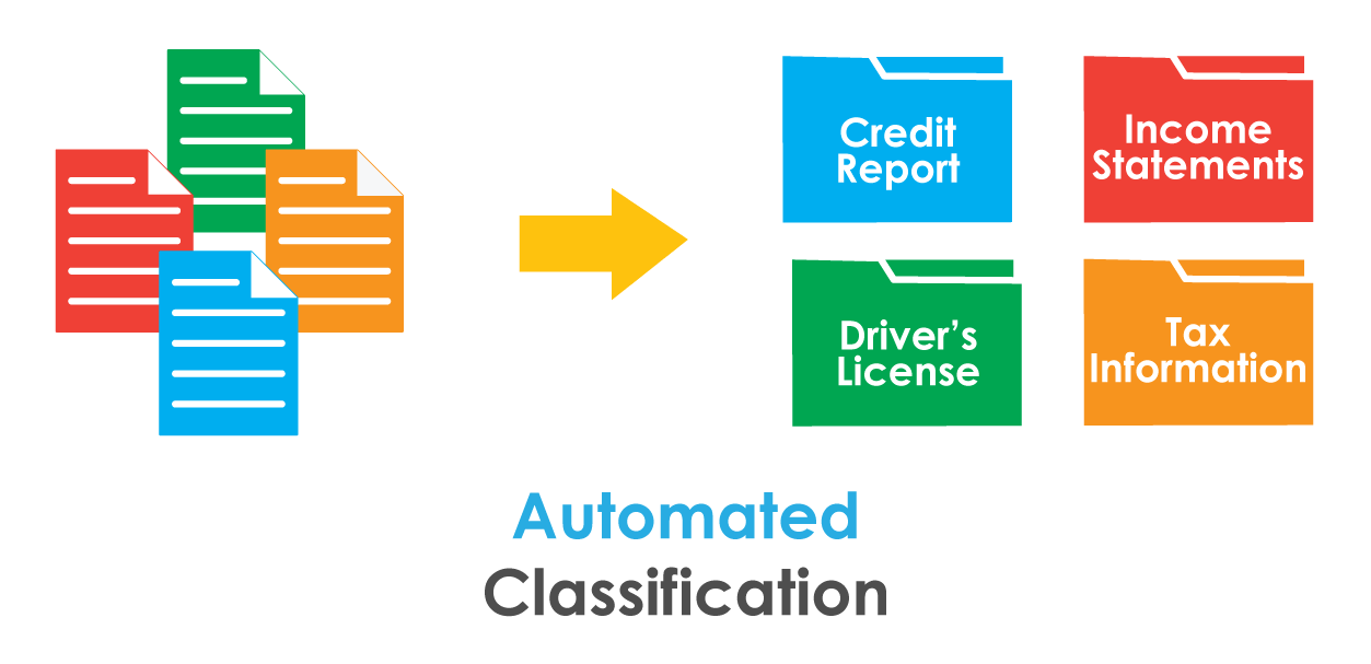 Automated Classification